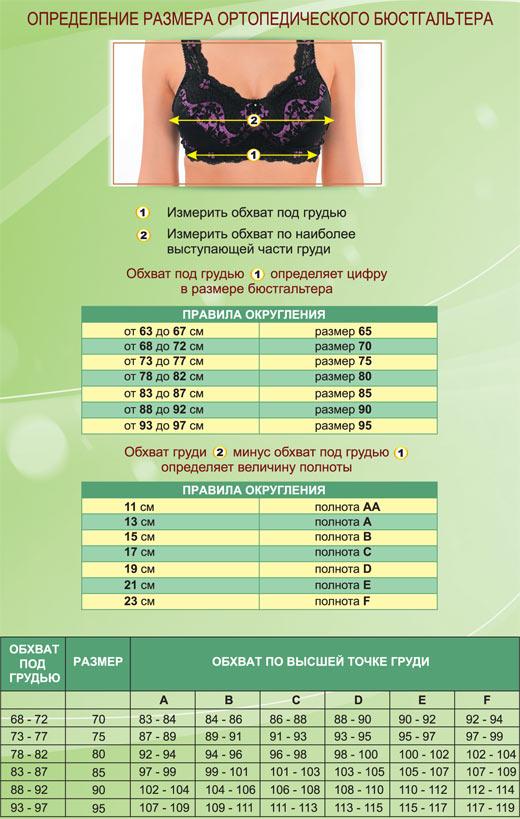 таблица определения размера ортопедического бюстгальтера